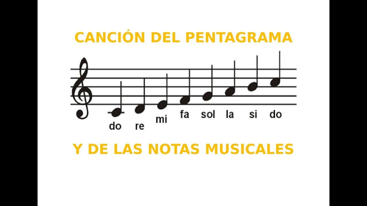 Canción Del Pentagrama Y De Las Notas Musicales Youtube
