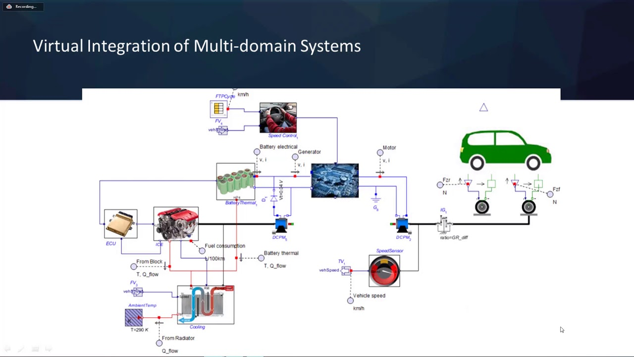 medium resolution of battery modeling for electric vehicles