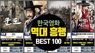 ✅ 한국영화 역대 흥행순위 top100 (1999~20…