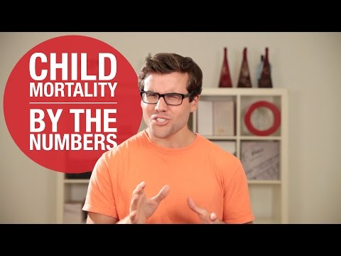 Global Voices - Child Mortality by the Numbers