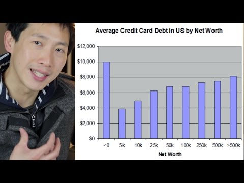 Who Should Never Get Credit Card