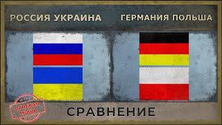 РОССИЯ, УКРАИНА vs ГЕРМАНИЯ, ПОЛЬША - Сравнение армий (2018)