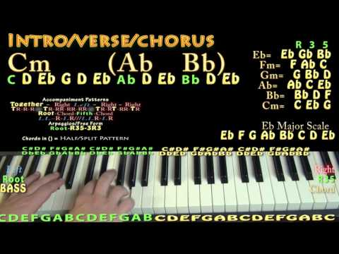 RGF Island (Fetty Wap) Piano Lesson Chord Chart - Cm (Ab Bb)