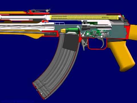Cấu tạo và hoạt động của súng AK
