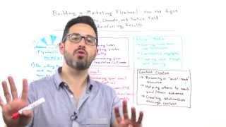 Building a Marketing Flywheel - Whiteboard Friday By Rand Fishkin