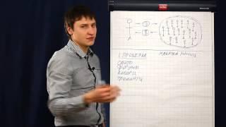 """Бесплатный курс """"Инфобизнес по модели Евгения Попова"""" 3 Урок. Проверка"""