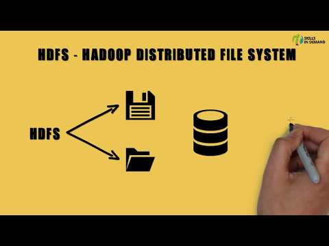 What is HDFS   Hadoop Distributed File System