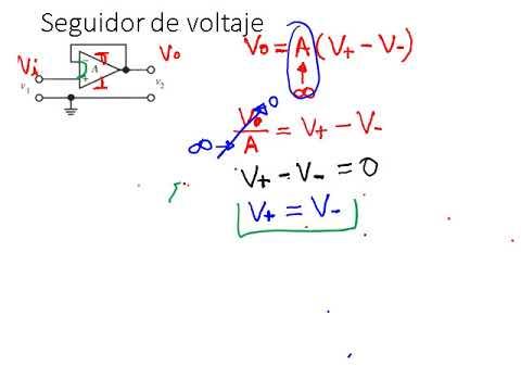 introducción al análisis de circuitosиз YouTube · Длительность: 12 мин32 с
