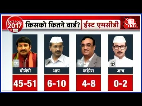 MCD 2017 Exit Poll Results: Aaj Tak Predicts Win For BJP,  Massive Setback For APP- Part 2