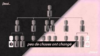 Film de présentation du club économique paritaire Exaequo Toulouse