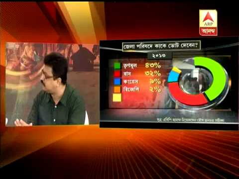 Discussion on abp-ac nielsen survey on panchayat poll in west bengal.