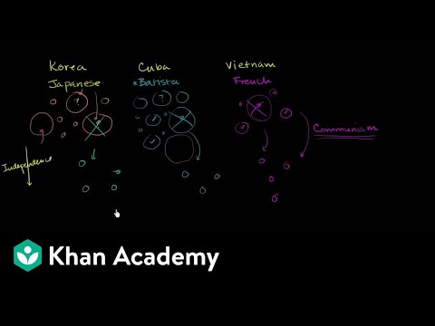 Pattern of US Cold War interventions | The 20th century | World history | Khan Academy