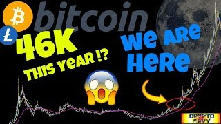 🚀BITCOIN to 46K by END OF YEAR !?🚀 bitcoin litecoin price prediction, analysis, news, trading