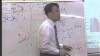 06박병창] 이동평균선 매매전략 6 (잠실지점 교육센터) asf