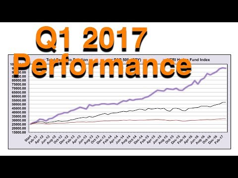 Q1 2017 Strategy Report  -  Volatility Trading Strategies