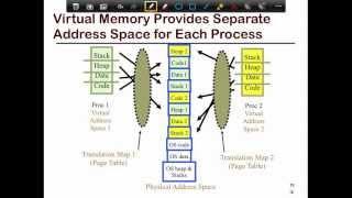 8. SFU CMPT 300: Process in memory; Processes VS threads; Multithreading
