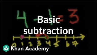 Basic subtraction | Addition and subtraction | Arithmetic | Khan Academy