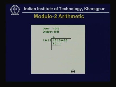 Lecture - 15 Error Detection and Correction