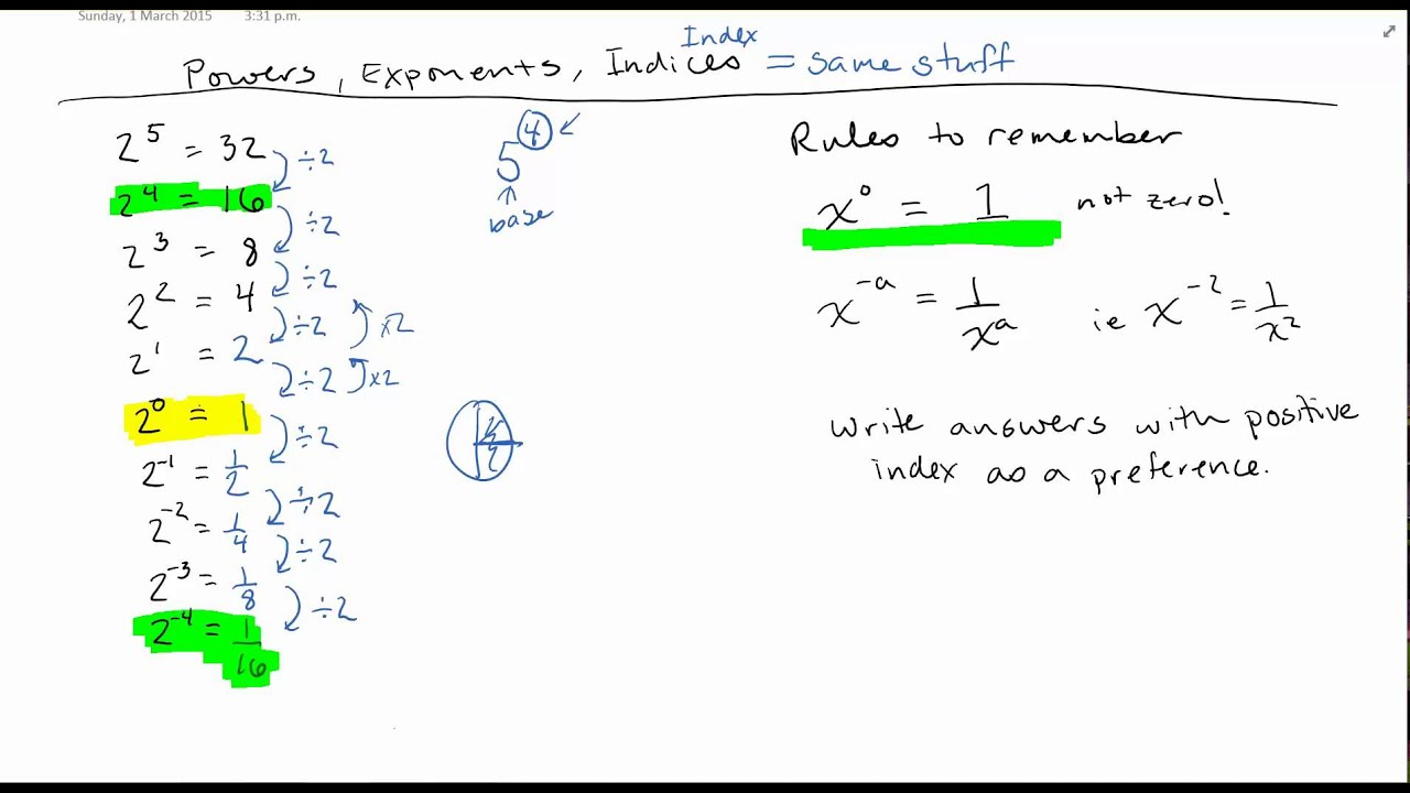 Exponent Rules Negative Indices