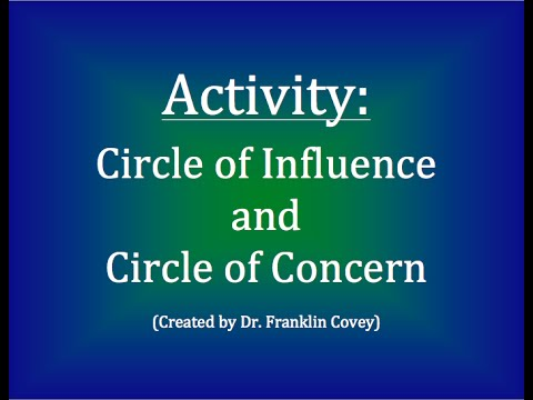 Circle of Influence and Circle of Concern: Human Development Activity