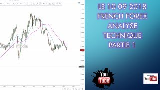 French trading Forex ANALYSE TECHNIQUE PARTIE 1