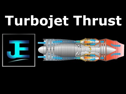 Explained: Turbojet Thrust Equation