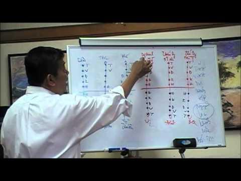 Bài Học Châm Cứu và Mạch Lý - Bài 12b
