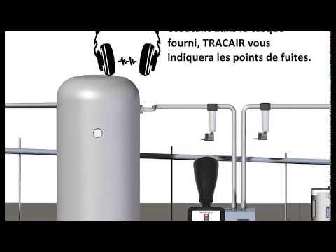 Video TRACAIR