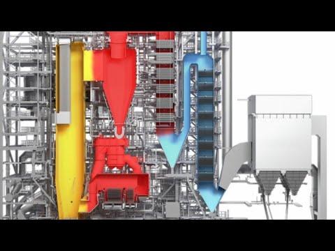 شرح رائع تشغيل الغلاية Boiler Operation and Combustion - YouTube