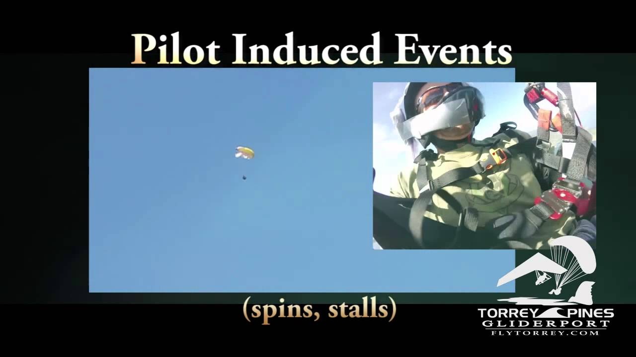 Visiting Pilot | Pilot Membership | Torrey Pines Gliderport