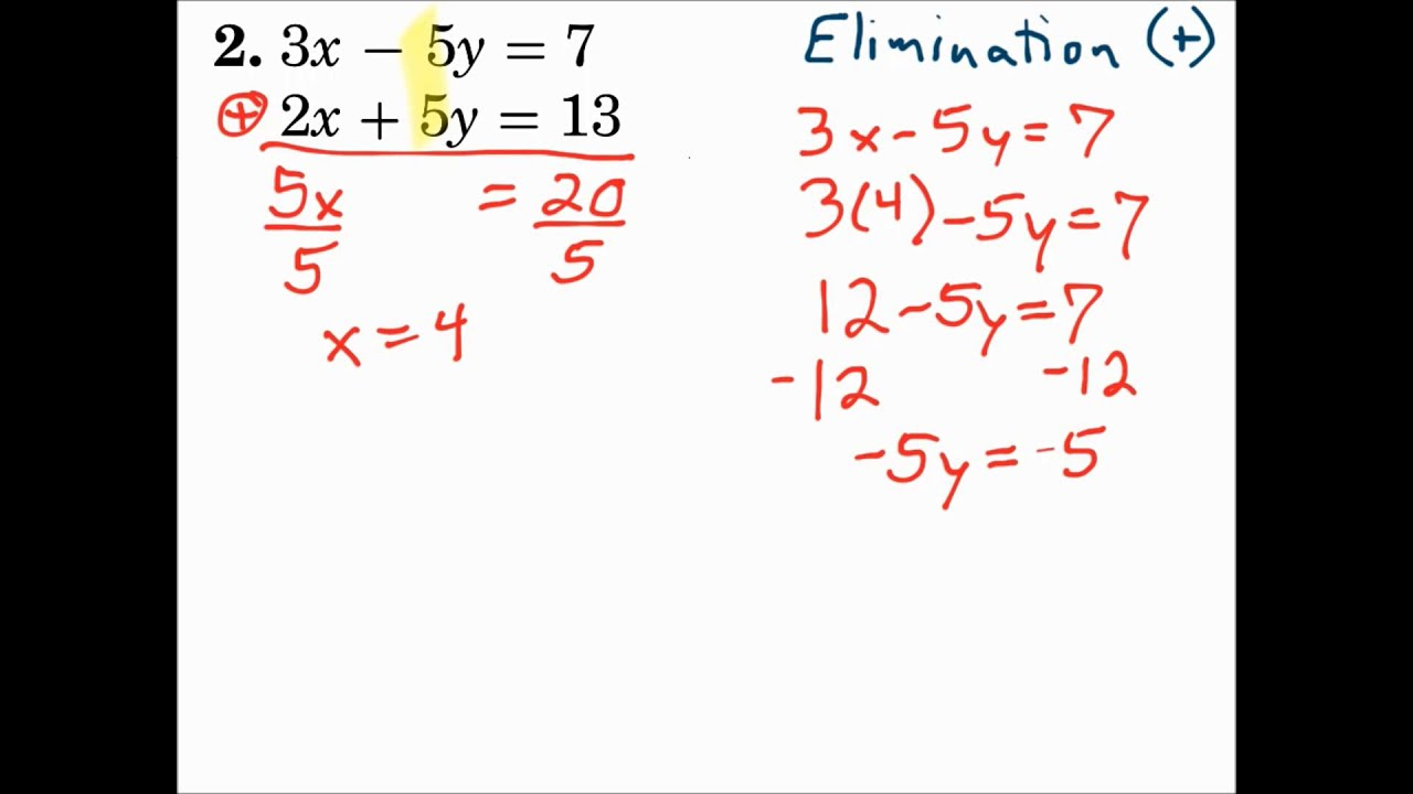 Algebra 1 Linear Equations