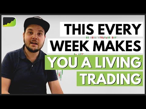 bollinger-bands-reversal-strategy:-live-trades-this-week