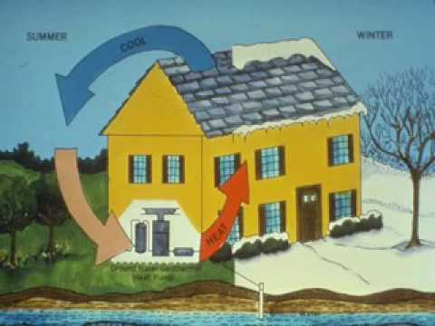 Open Geothermal Systems