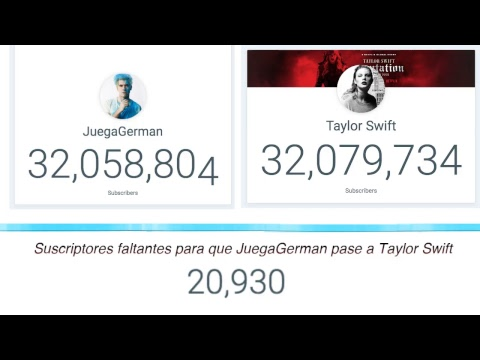 JuegaGerman vs Taylor Swift