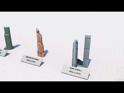 Tallest Buildings in Russia 2020 - 3D