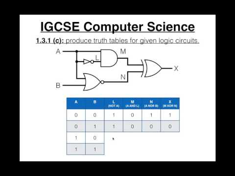 IGCSE Computer Science Tutorial: 1.3.1 (c) – Creating Truth Tables for Logic Circuits