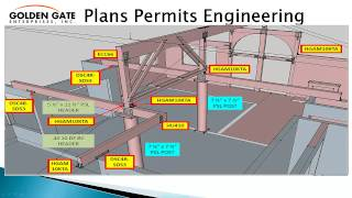 Plans Permits Engineering General Contractor San Francisco Bay Area Golden Gate Enterprises