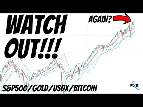 THIS STOCK MARKET SIGNAL IS PREDICTING A PULLBACK! [S&P 500 Technical Analysis]