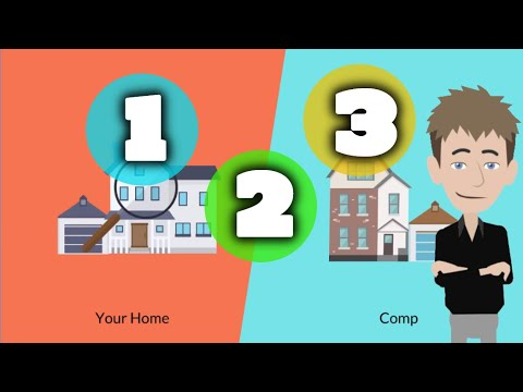 Minnesota Home Brothers| Easy 3 Step Home Selling Process