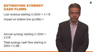 Lesson 4 3 Synergy Valuation and Deal Pricing