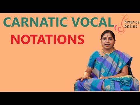 Notations & Explanations