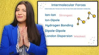 Intermolecular Forces and Trends, Formal Charges, Hund's Rule, Lattice Structures and Unit Cells