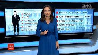ТСН.Тиждень склав узагальнений портрет депутата Верховної Ради 9 скликання