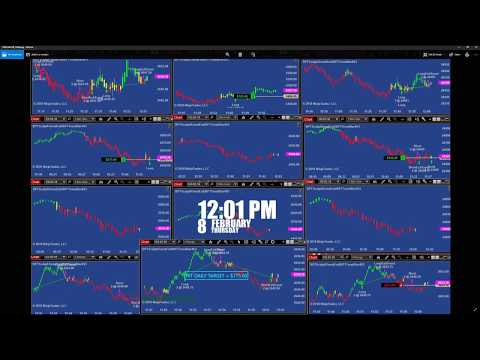 0 12 TRADE PRO  | Automated trading |  BPT Trading system (best pro trade)