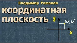 алгебра КООРДИНАТНАЯ ПЛОСКОСТЬ видеоурок