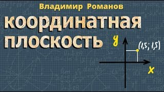 КООРДИНАТНАЯ ПЛОСКОСТЬ алгебра 7 класс видеоурок