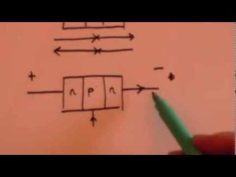 Logic gates: GCSE revision