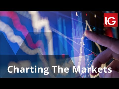 Charting The Markets | IG Live