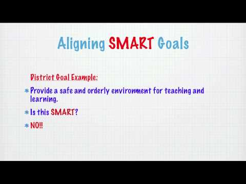 SMART Goals in Education