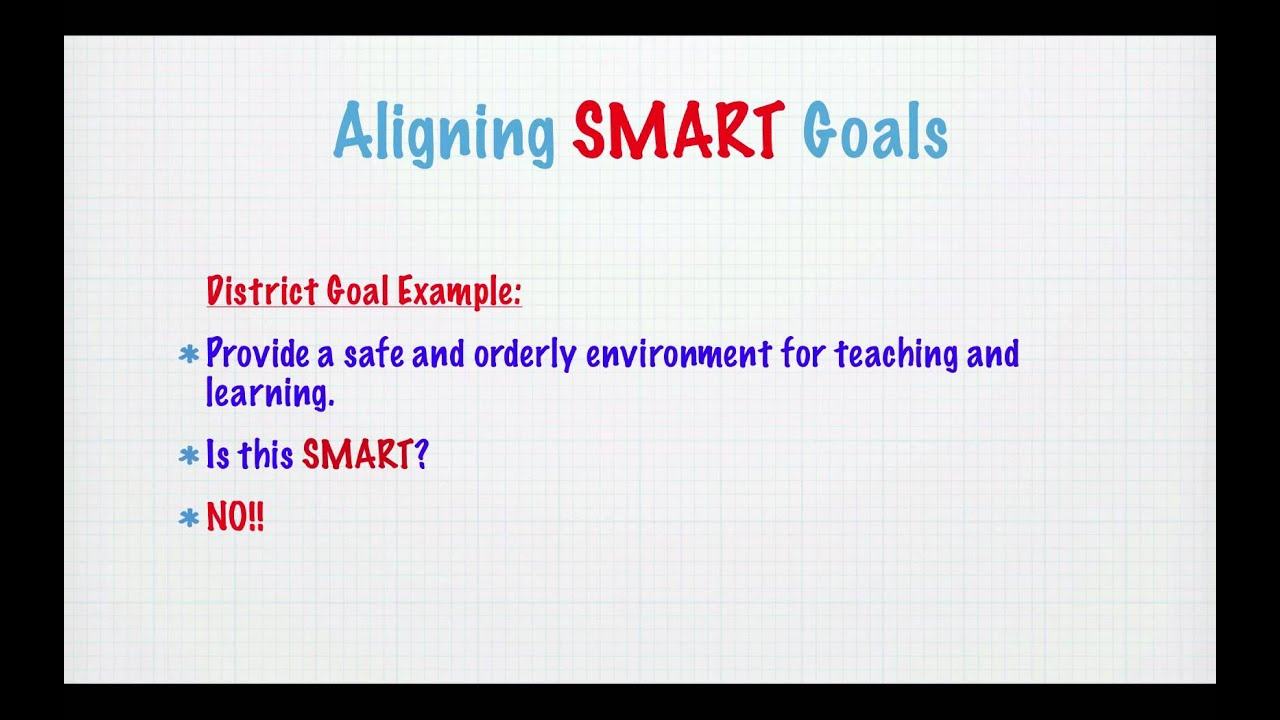 Smart Goals In Education Youtube